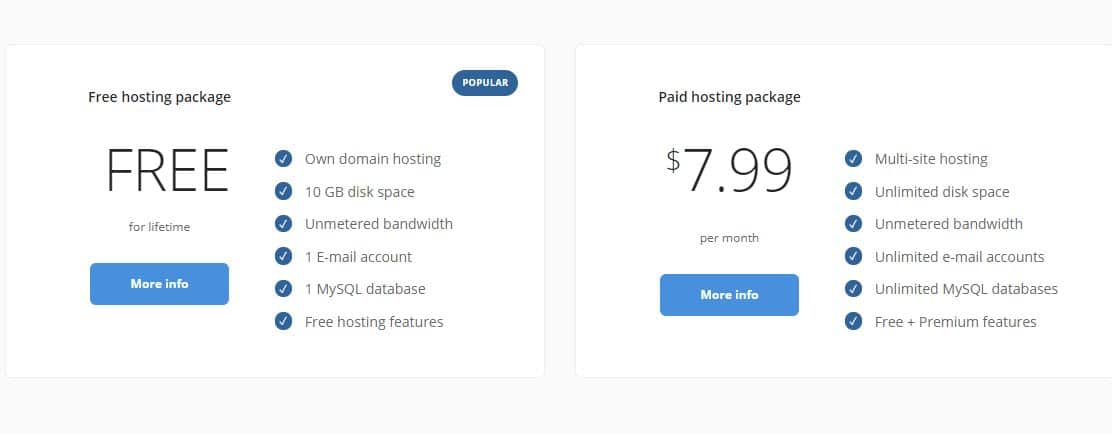 Free Hosting Features