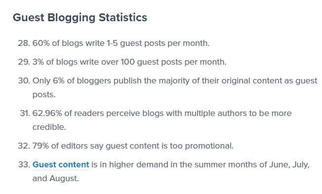 Guest post stats