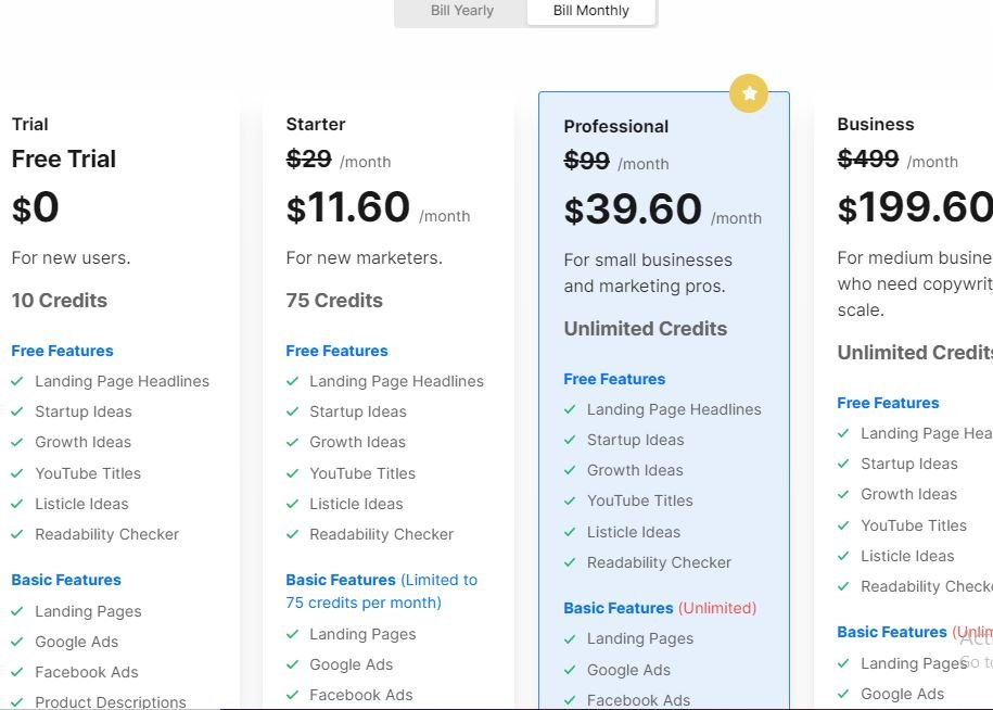 Writer Sonic Plan and Pricing