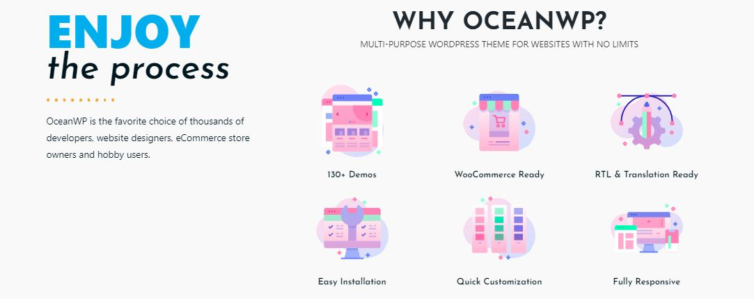 oceanwp theme features